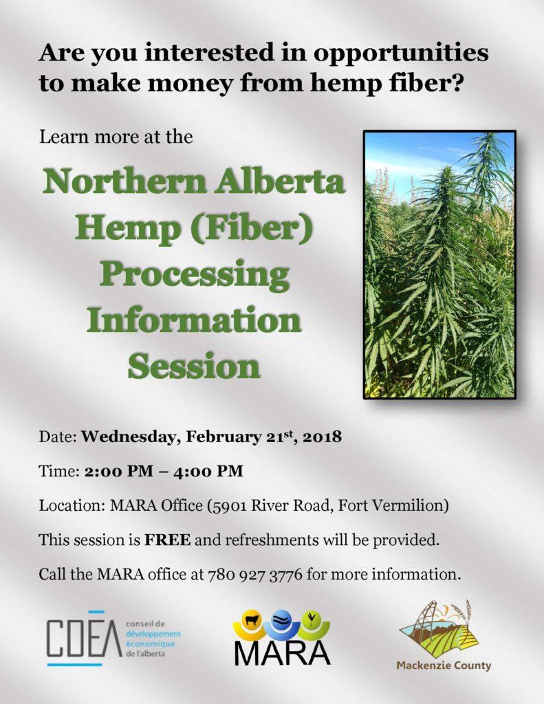 Northern Alberta Hemp Fibre Marketing Information session